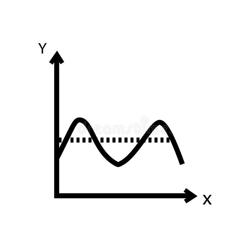Sinusoid symbolsvektor som isoleras på vit bakgrund, Sinusoid tecken, linjärt symbol och slaglängddesignbeståndsdelar i översikts royaltyfri illustrationer