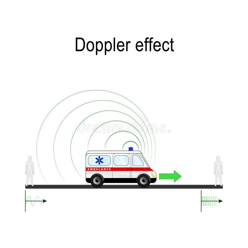 Sirena de la ambulancia del ejemplo del efecto de Doppler ilustración del vector
