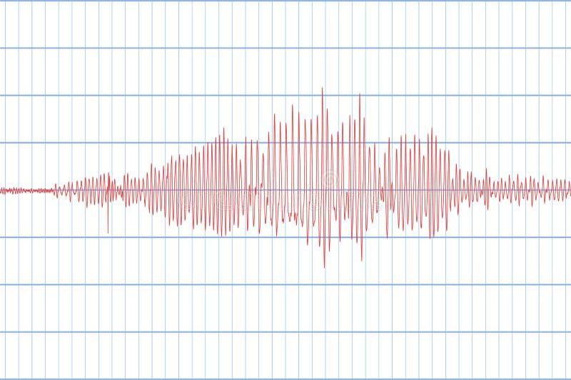 Sismógrafo y terremoto Actividad sísmica Detector de mentira Diagrama audio de la onda Ilustración del vector ilustración del vector