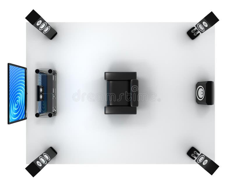 Sistema audio, tapa de la visión stock de ilustración