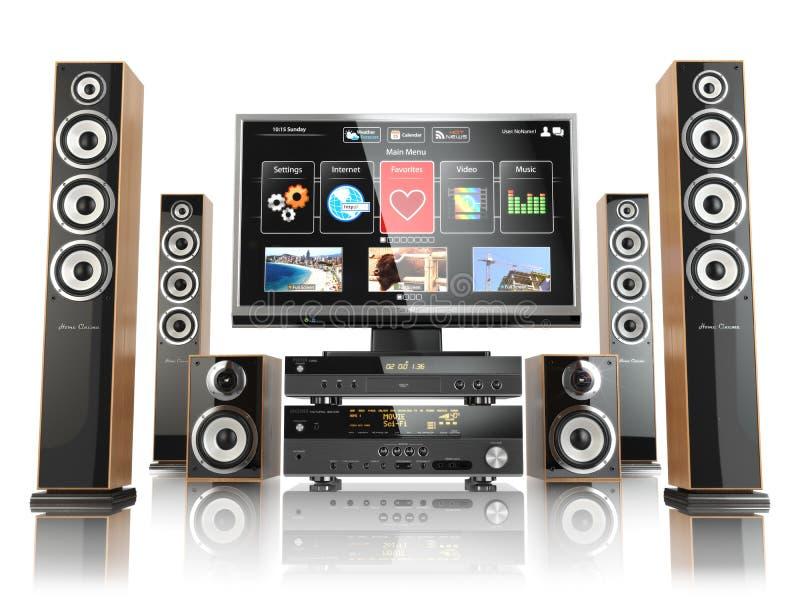 Sistema cinemar casero Aislador de la TV, de los oudspeakers, del jugador y del receptor ilustración del vector