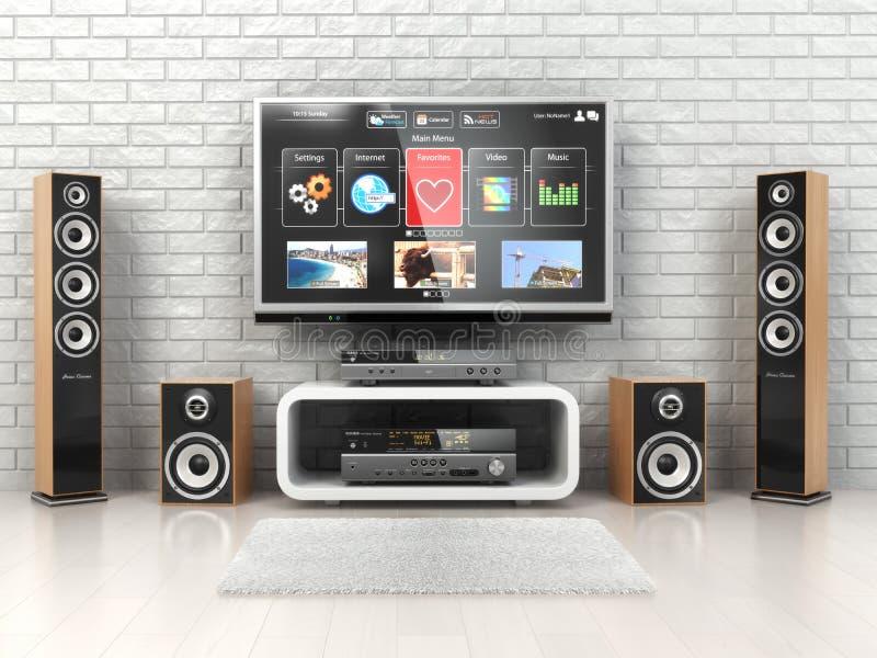 Sistema cinemar casero TV, oudspeakers, jugador y receptor en t ilustración del vector
