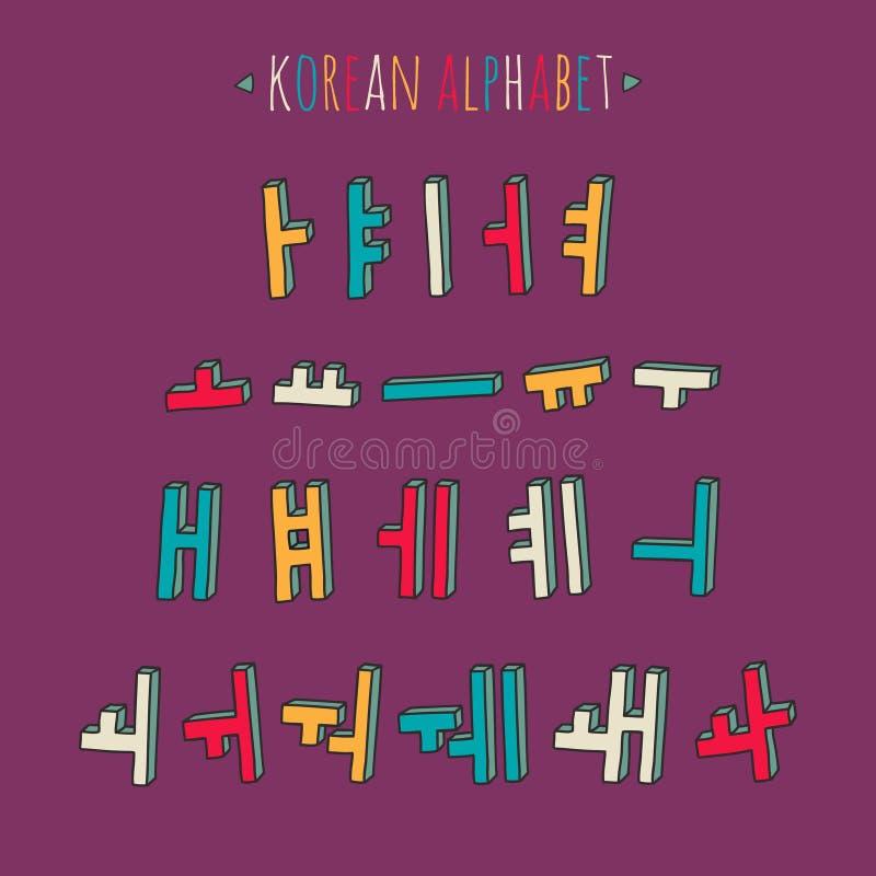 Sistema coreano del alfabeto ilustración del vector