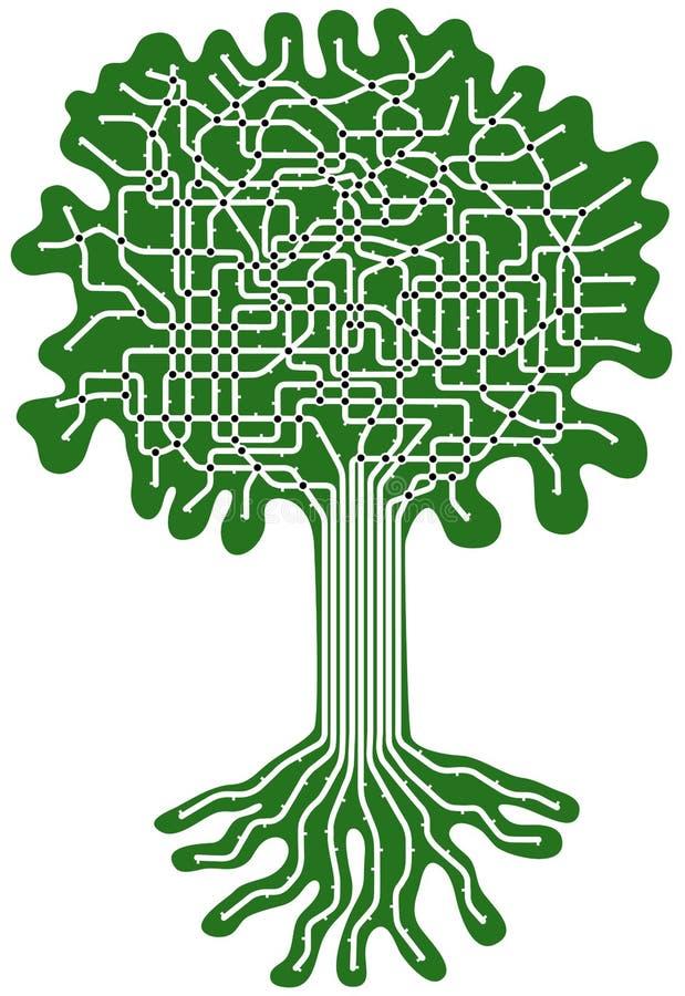Sistema da árvore ilustração royalty free