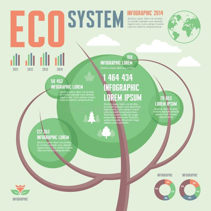 Sistema da ecologia - conceito de Infographic - Vector a ilustração ilustração do vetor