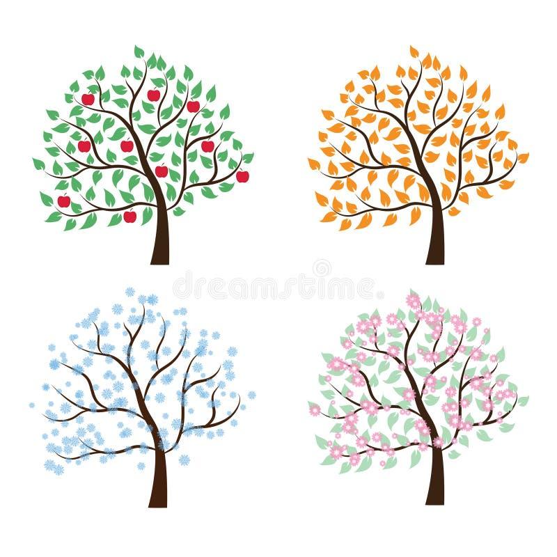 Sistema de árboles cuatro estaciones ilustración del vector