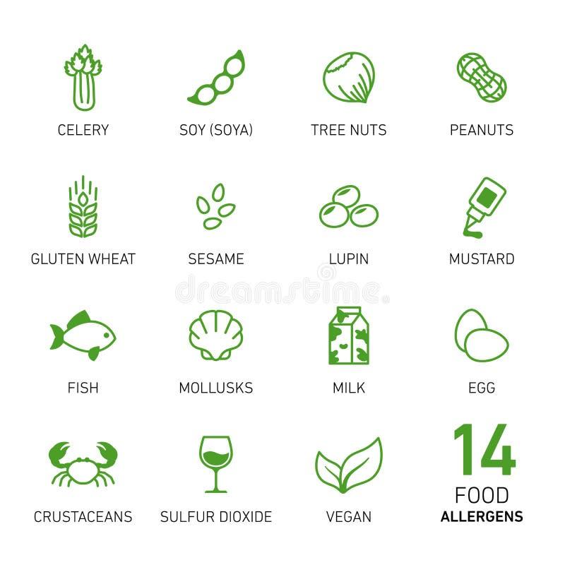 Sistema de alergénicos de la comida libre illustration