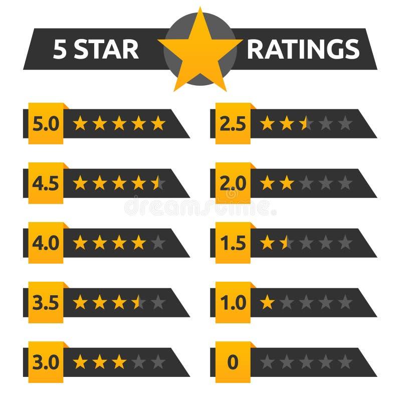 Sistema de botones del grado de la estrella libre illustration