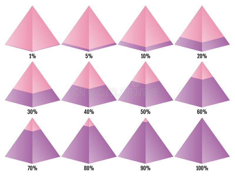 Sistema de cartas isometry coloreadas de la pirámide con el por ciento acodado simétrico Elementos para el infographics Vector libre illustration