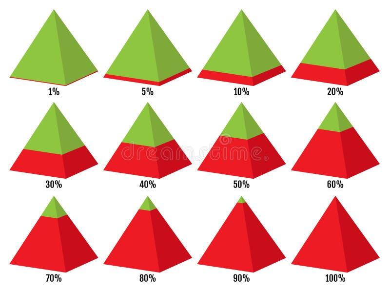 Sistema de cartas isometry verdes rojas de la pirámide con el por ciento acodado simétrico Elementos para el infographics Vector ilustración del vector