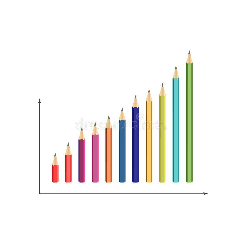 Sistema de color del lápiz para de dibujo Arte y educación Ejemplo plano Objetos aislados en un fondo blanco libre illustration