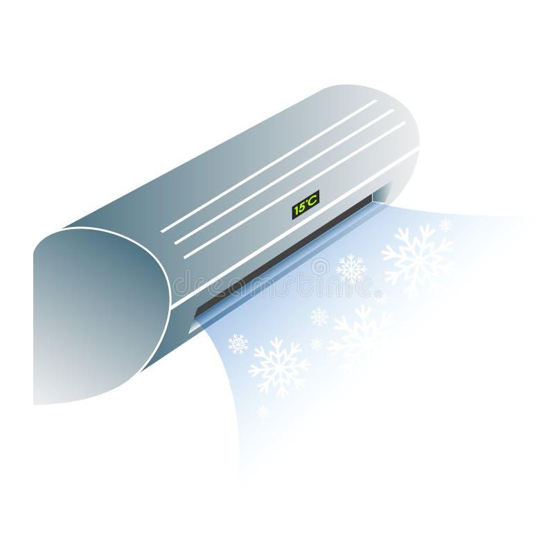 Sistema de condicionamento de ar ilustração stock