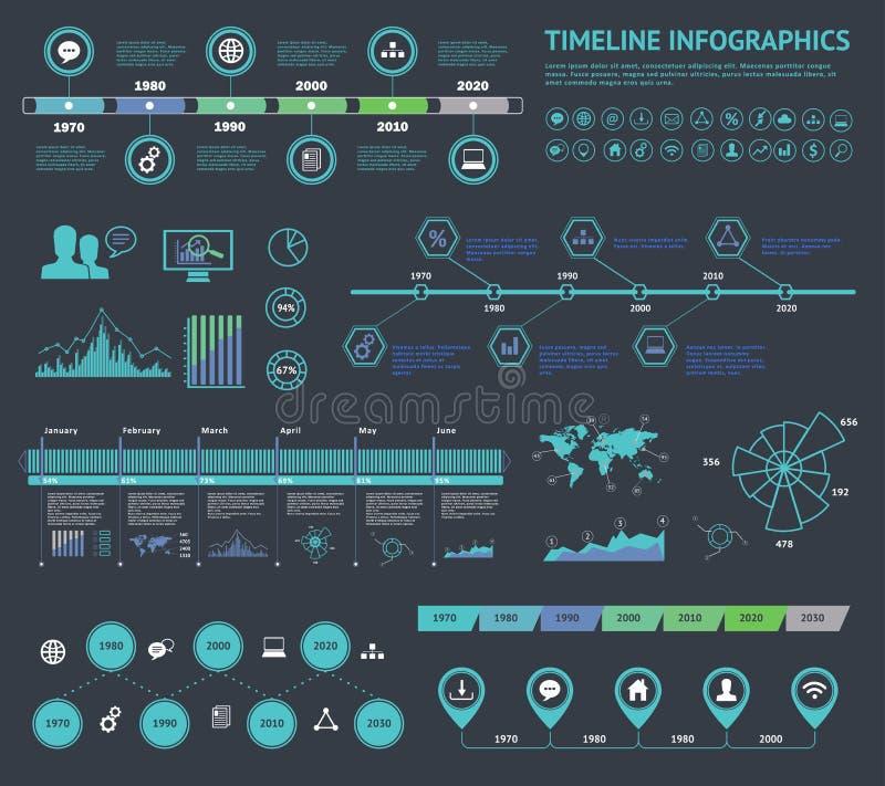 Sistema de cronología Infographic con los diagramas y el texto Vector el ejemplo del concepto para la presentación del negocio, e ilustración del vector