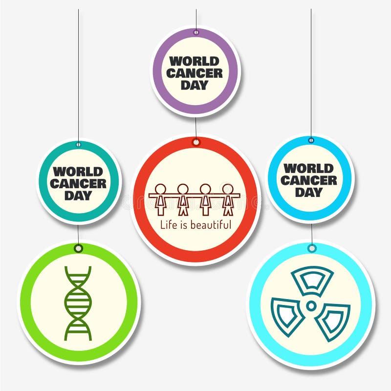 Sistema de 3 danglers del nivel del doble de la conciencia del cáncer con formas y el mensaje foto de archivo libre de regalías