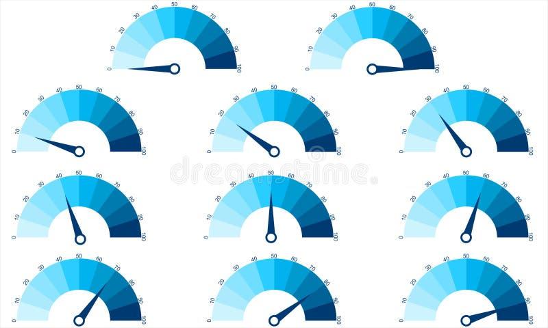 Sistema de diagramas del número de 0 a 100 listos para utilizar para el diseño web, libre illustration