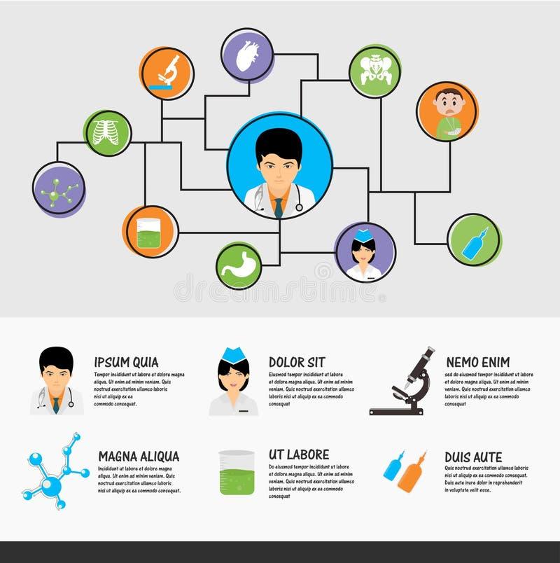 Sistema de diversos elementos infographic médicos libre illustration
