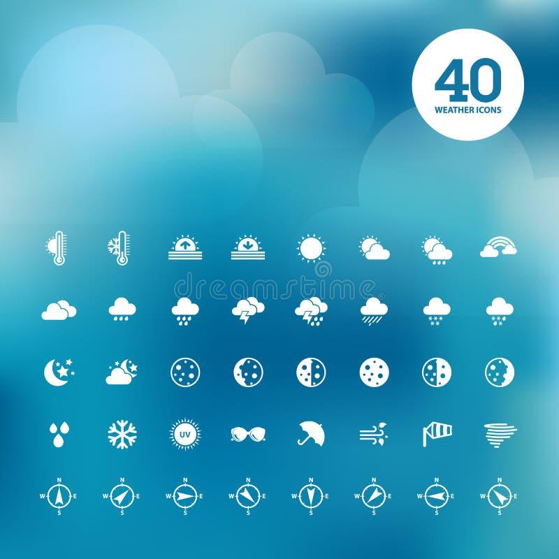 Sistema de iconos del tiempo ilustración del vector