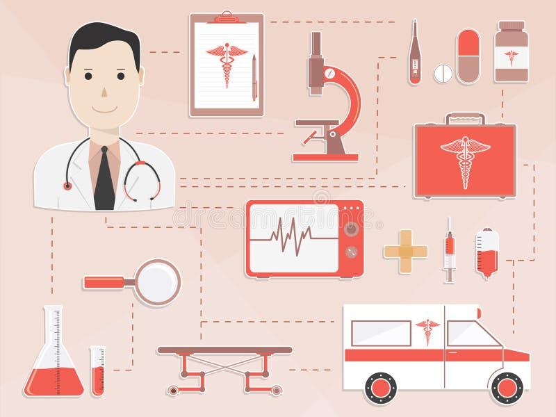 Sistema de elementos médicos con el doctor libre illustration