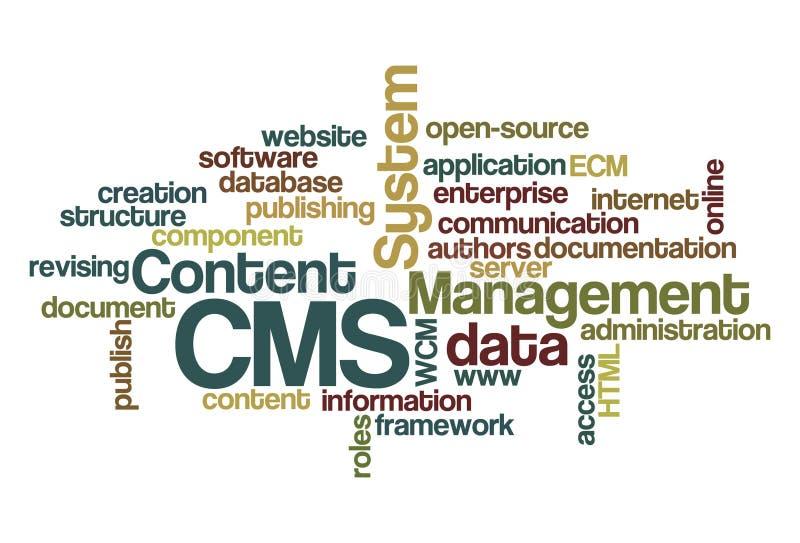 Sistema de gestión contento del CMS - Wordcloud foto de archivo