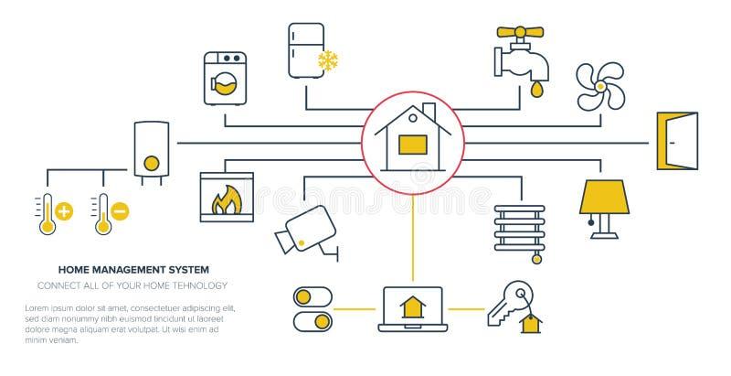 Sistema de gestión eficaz de la casa stock de ilustración