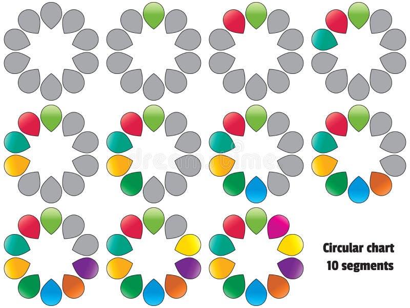 Sistema De Gráficos Circulares Coloreados Gráficos Sectoriales De ...