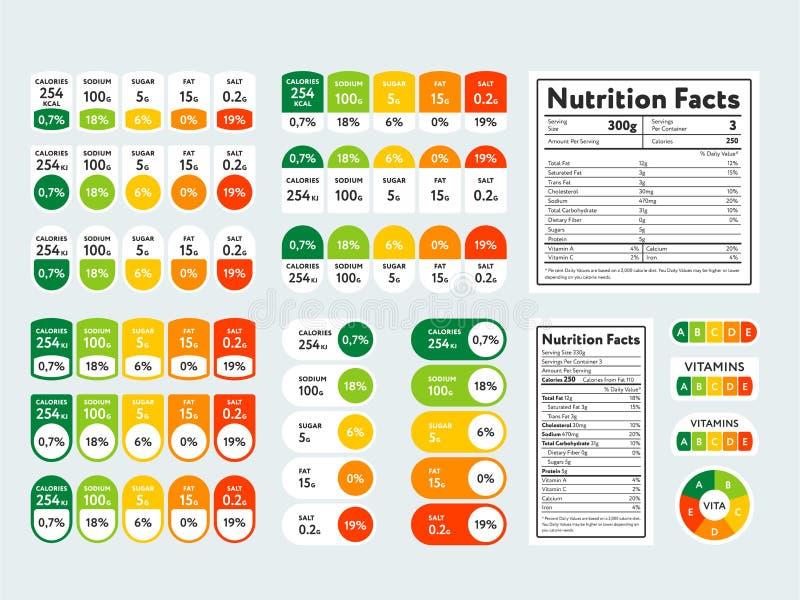 Sistema de hechos y de elementos de la nutrición ilustración del vector
