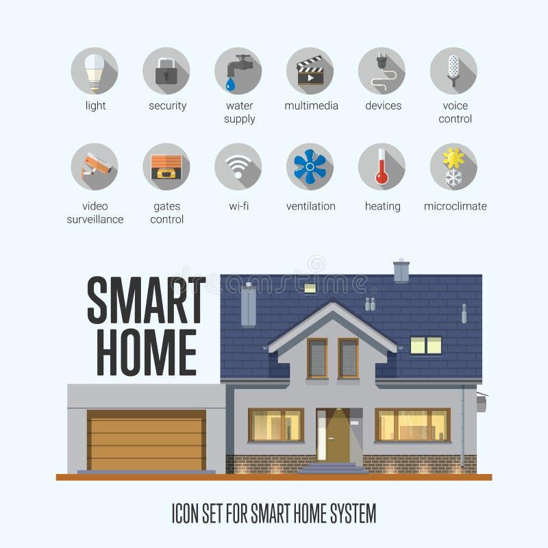 Sistema de iconos caseros elegantes Sistema elegante de la automatización de la casa stock de ilustración