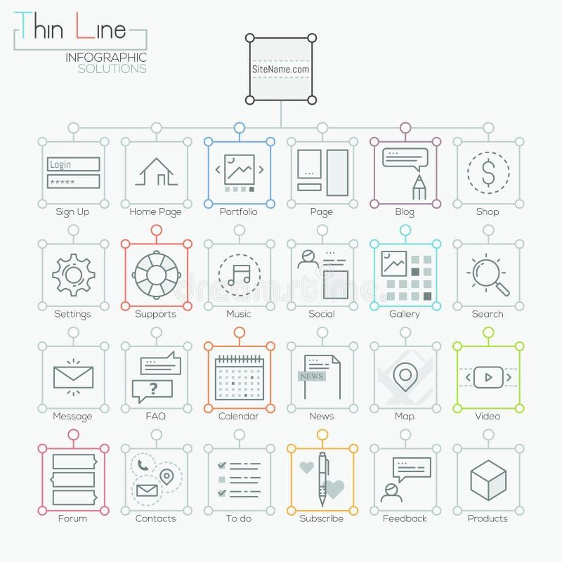 Sistema de iconos modernos en la línea estilo fina libre illustration