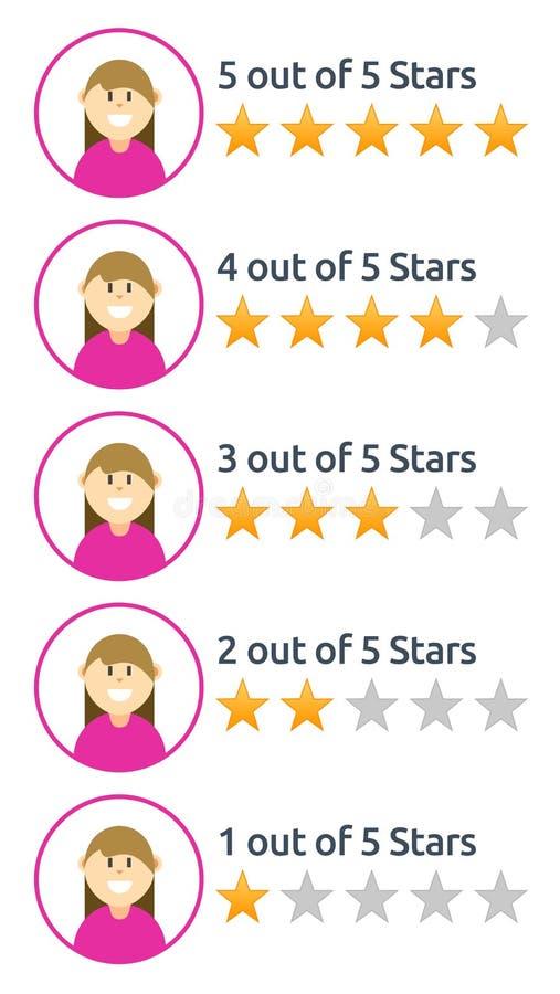 Sistema de imágenes femeninas del grado de la estrella del usuario libre illustration