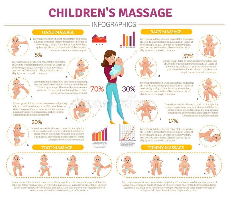Sistema de Infographic del masaje del bebé libre illustration