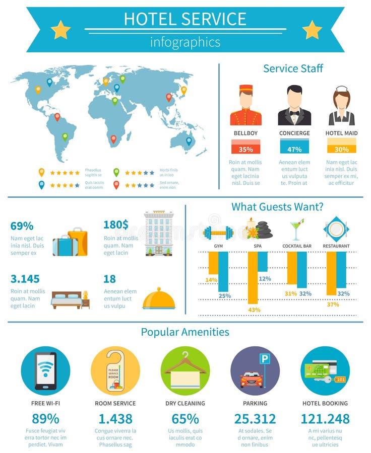 Sistema de Infographic del servicio de hotel stock de ilustración