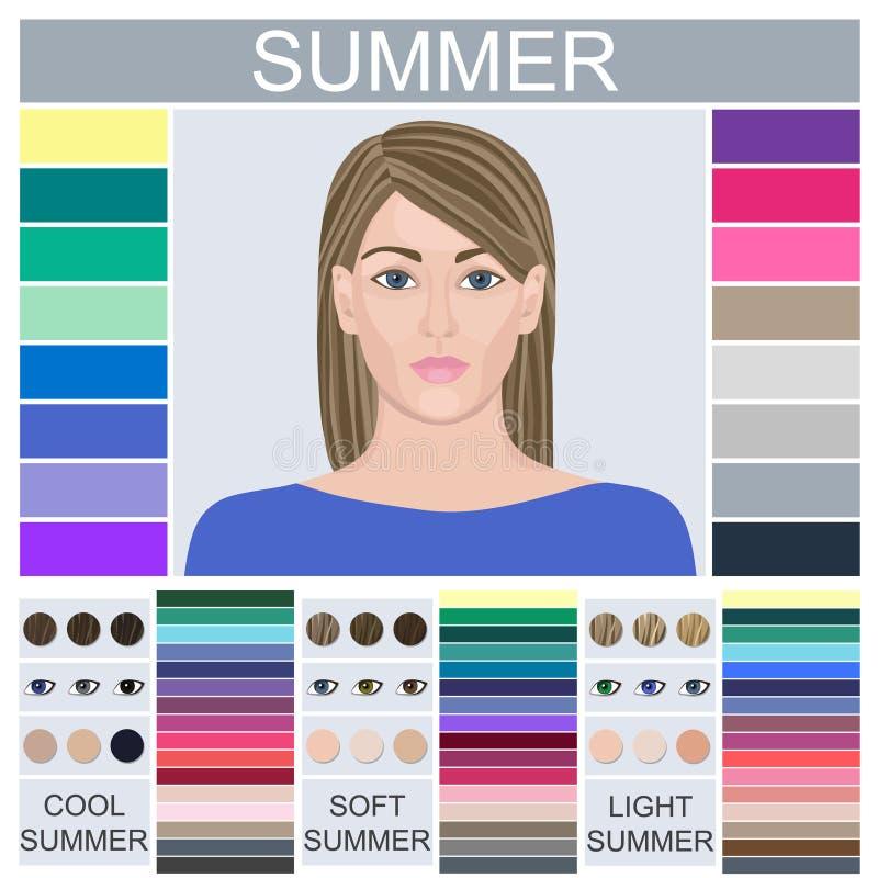 Sistema de la acción de tres tipos del verano de aspecto femenino Cara de la mujer joven ilustración del vector