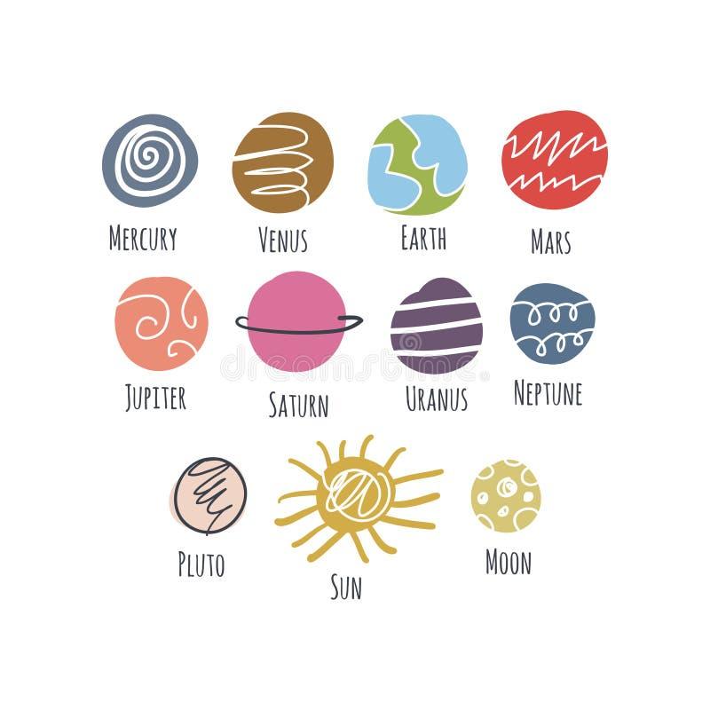 Sistema de la astronomía del vector Planetas lindos de la historieta, elementos del espacio Ejemplos para los niños, papel pintad libre illustration
