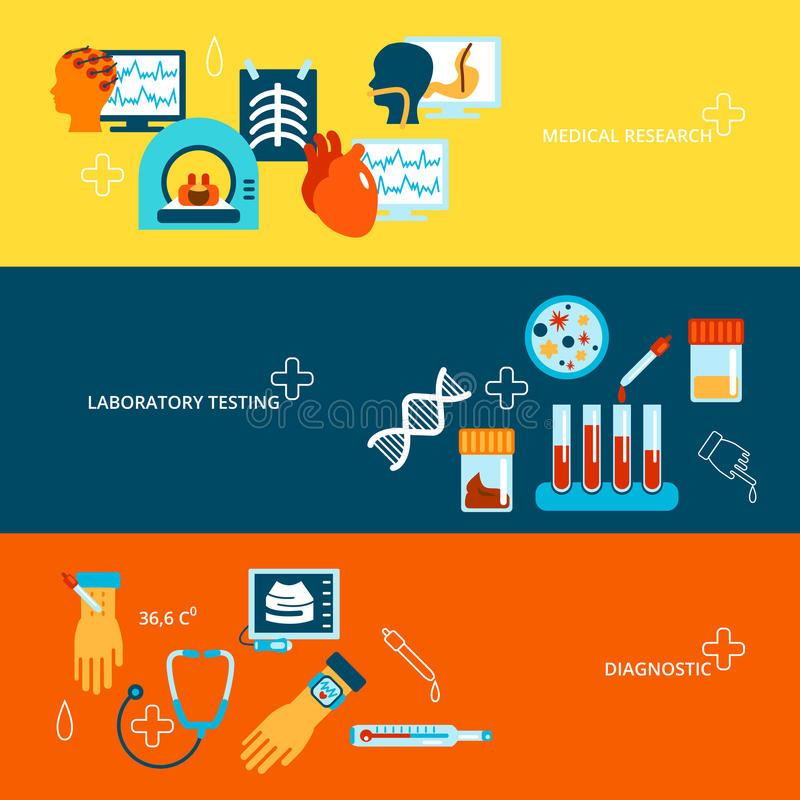 Sistema de la bandera de los exámenes médicos stock de ilustración