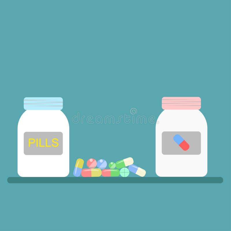 Sistema de la botella de píldora con las píldoras y las tabletas, medicina stock de ilustración