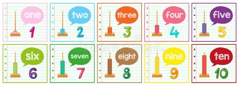 Sistema de la cuenta a 10 carteles ilustración del vector