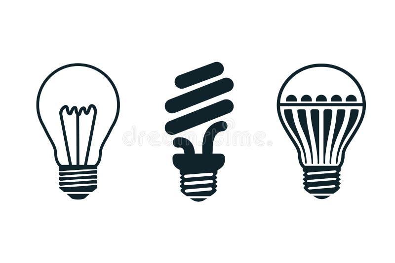 Sistema de la evolución de la bombilla, lámparas de los diferentes tipos Idea, muestra creativa del bulbo del concepto, innovacio ilustración del vector