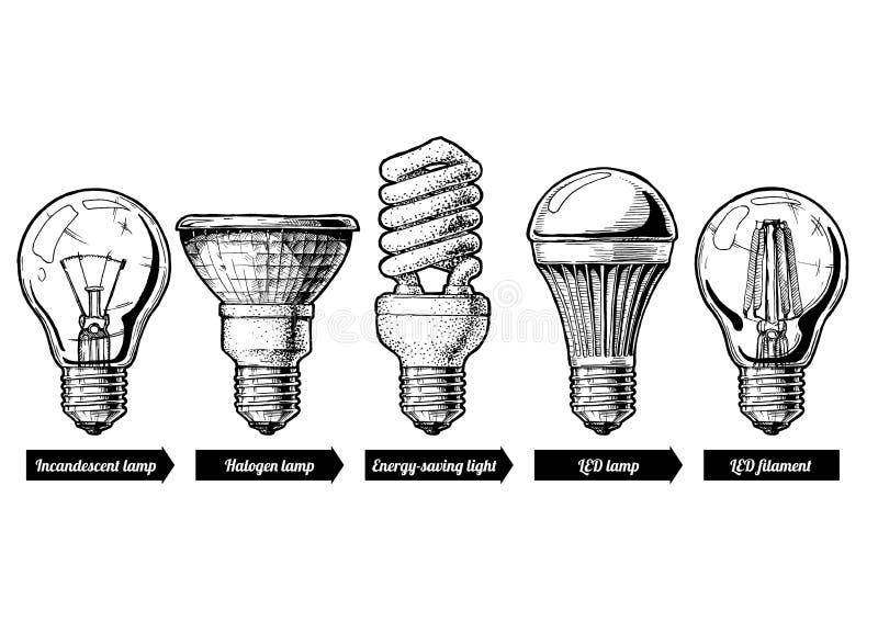 Sistema de la evolución de la bombilla ilustración del vector