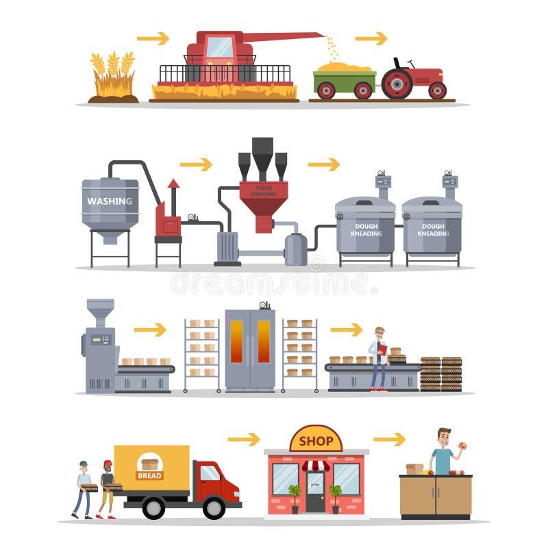Sistema de la fabricación de pan ilustración del vector