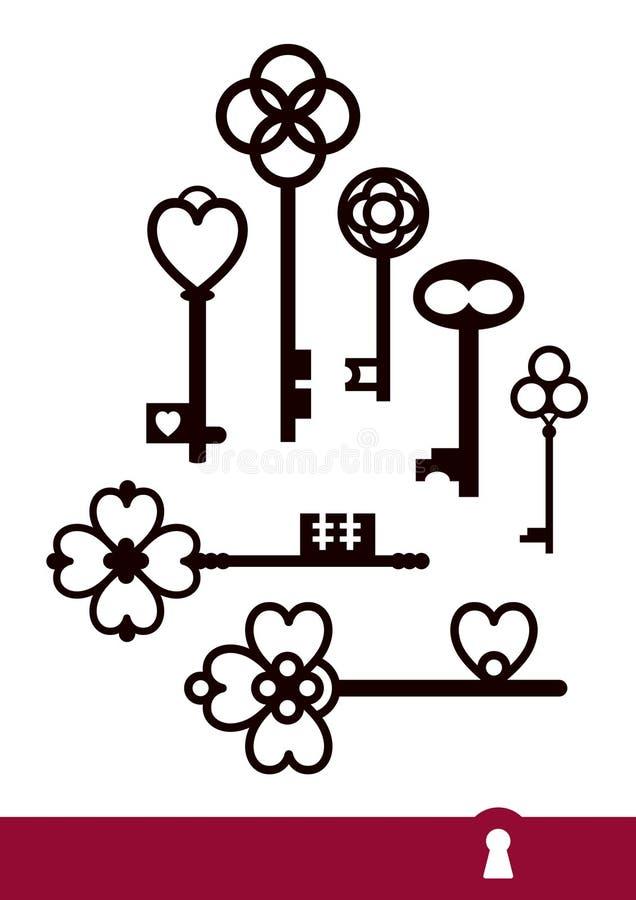 Sistema de la llave  libre illustration