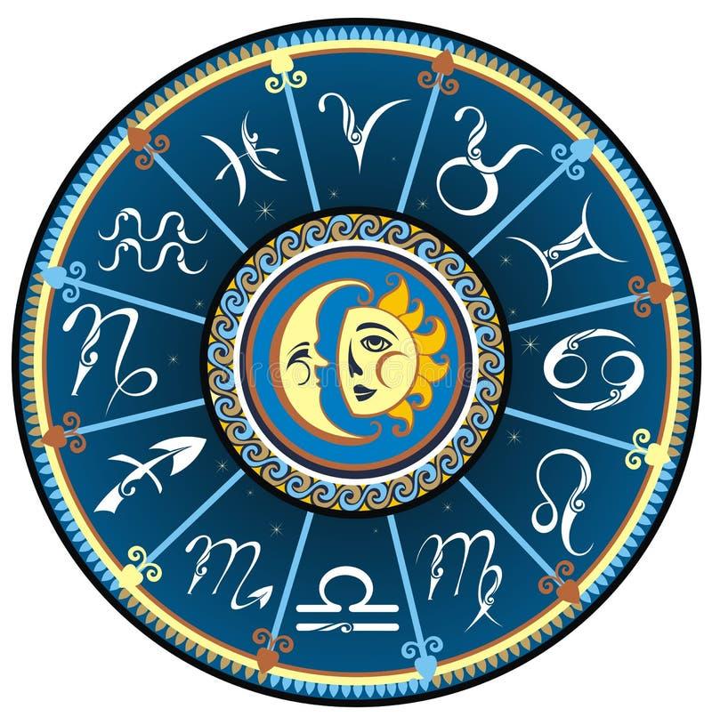 Sistema de la muestra del zodiaco del símbolo ilustración del vector