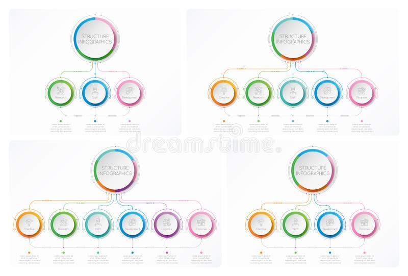 Sistema de la plantilla del infographics con los elementos de la estructura del negocio libre illustration