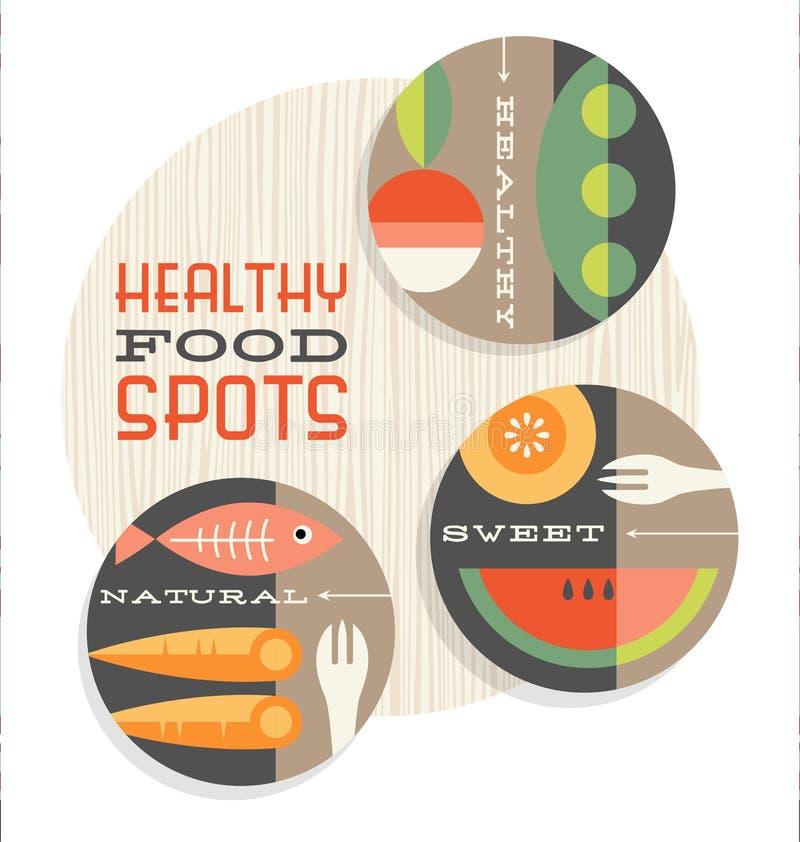 Sistema de los ejemplos retros del punto de comidas sanas stock de ilustración
