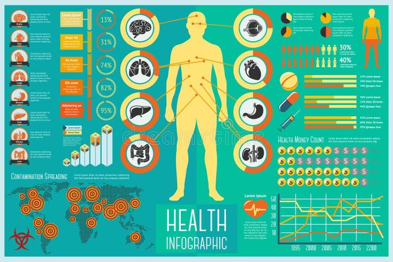 Sistema de los elementos de Infographic de la atención sanitaria con los iconos ilustración del vector