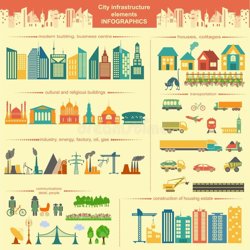 Sistema de los elementos modernos de la ciudad para crear sus propios mapas del ci ilustración del vector