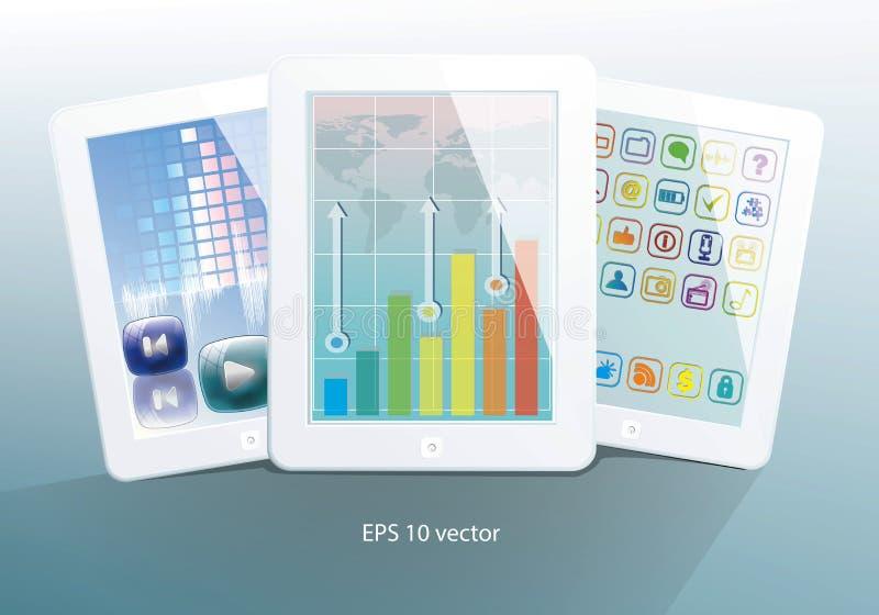 Sistema de los ordenadores blancos de la tableta libre illustration