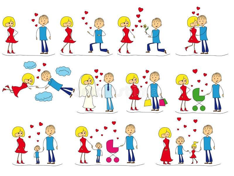 Sistema de Love Story ilustración del vector