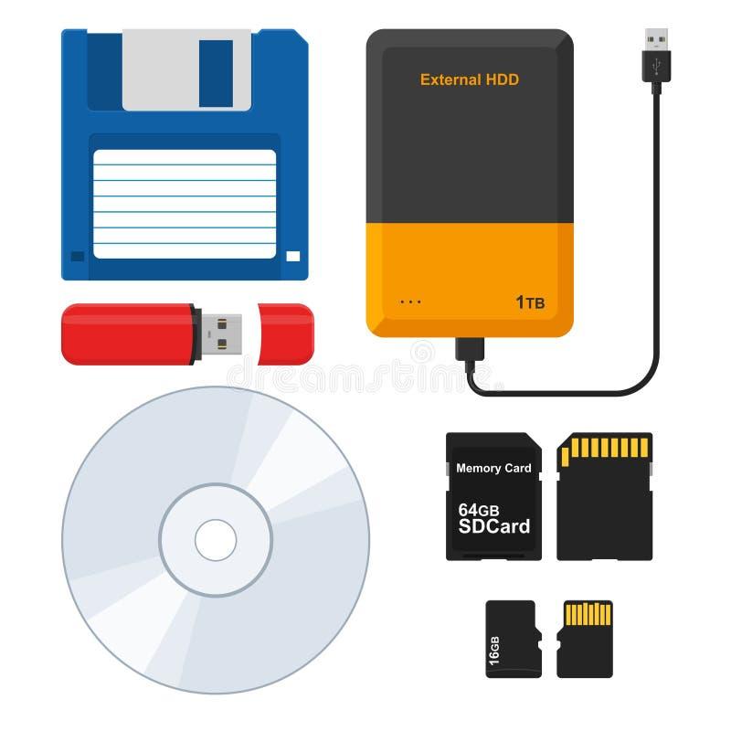 Sistema de medios de almacenamiento externo: Unidad de disco duro, palillo de memoria USB de memoria USB, disco del disco blando, ilustración del vector
