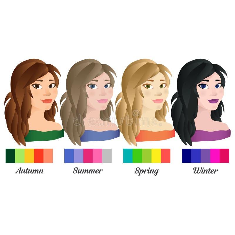 Sistema de muchachas del vector con diversos tipos de aspecto femenino stock de ilustración
