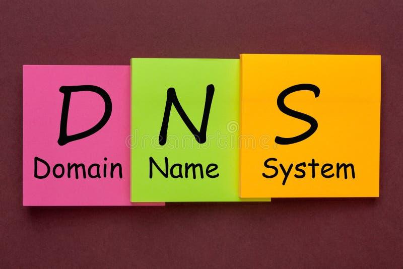 Sistema de nombres de dominio DNS libre illustration
